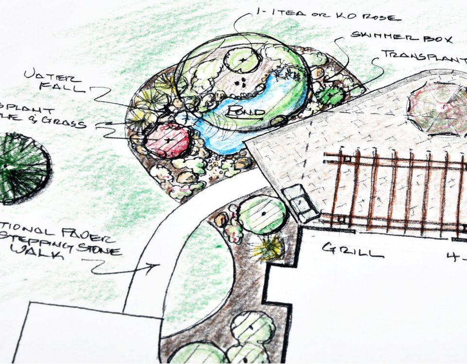 Projektowanie ogrodów kamień ogrodowy Toruń